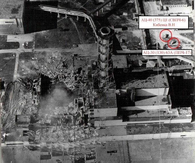 Хронология действий пожарных при аварии на ЧАЭС в 1986г.